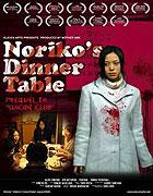 "Večeře u Noriko<span class=""name-source"">(festivalový název)</span> (2005)"